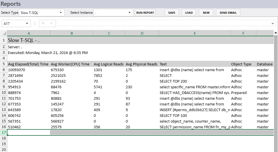 Mobile SQL Server Performance Monitoring