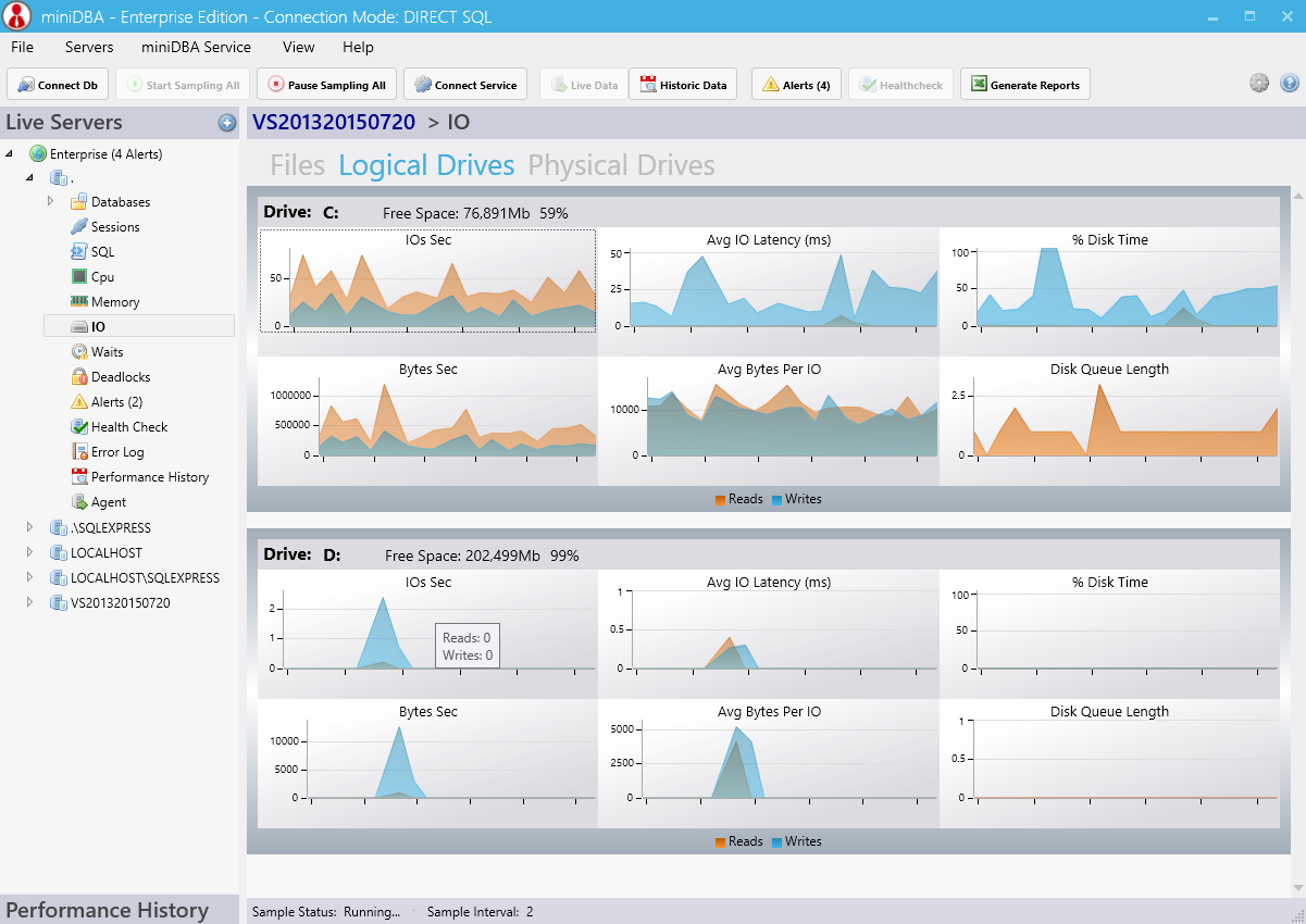 minidba sql server monitoring