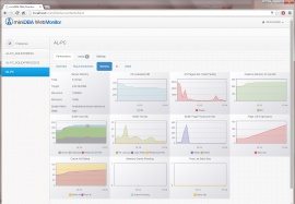 SQL Server Memory Viewed in Web Monitor